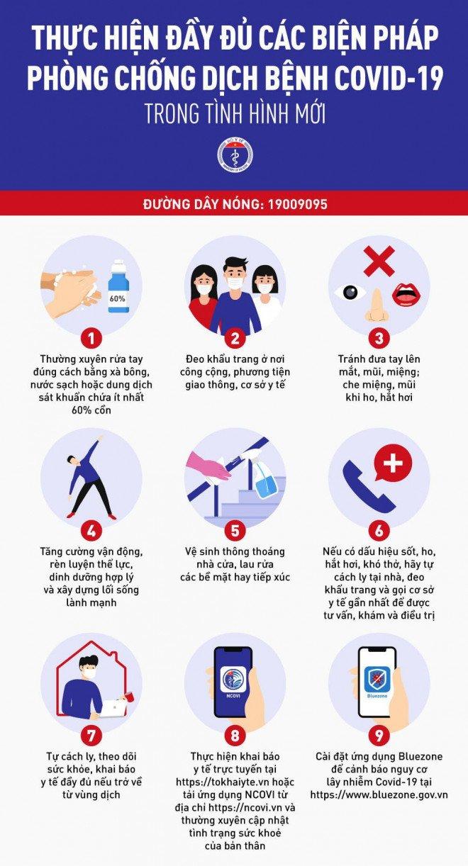 9 biện pháp phòng dịch Covid-19